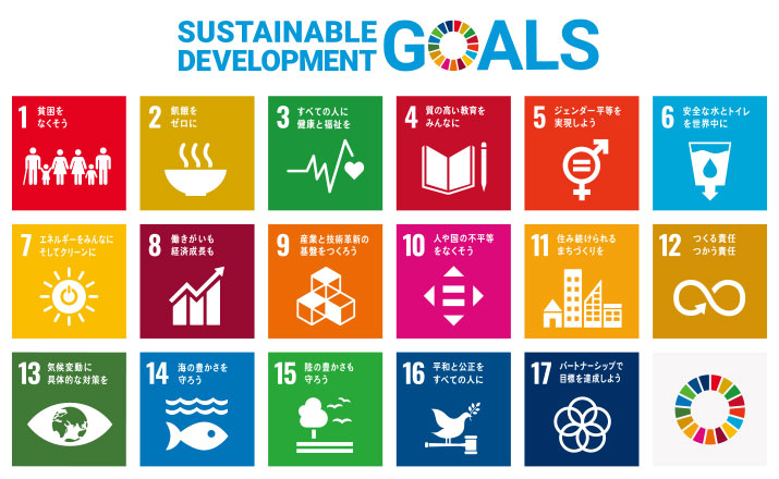 SDGsの17のアイコン画像